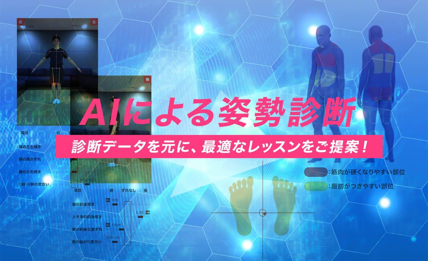AIによる姿勢診断