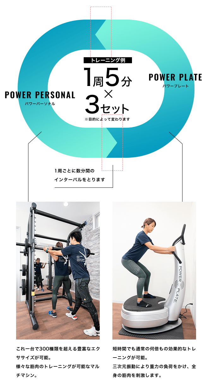 トレーニングイメージ